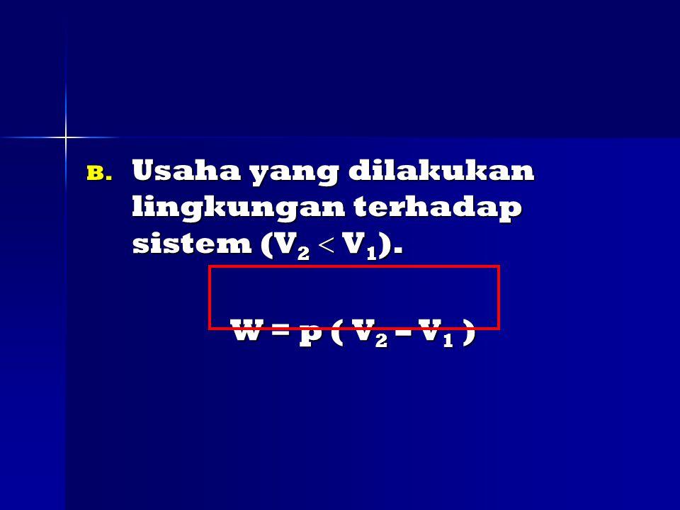 Usaha yang dilakukan lingkungan terhadap sistem (V2  V1).