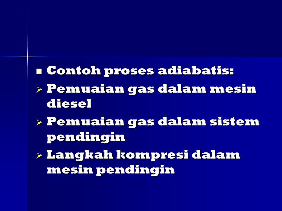 Contoh proses adiabatis: