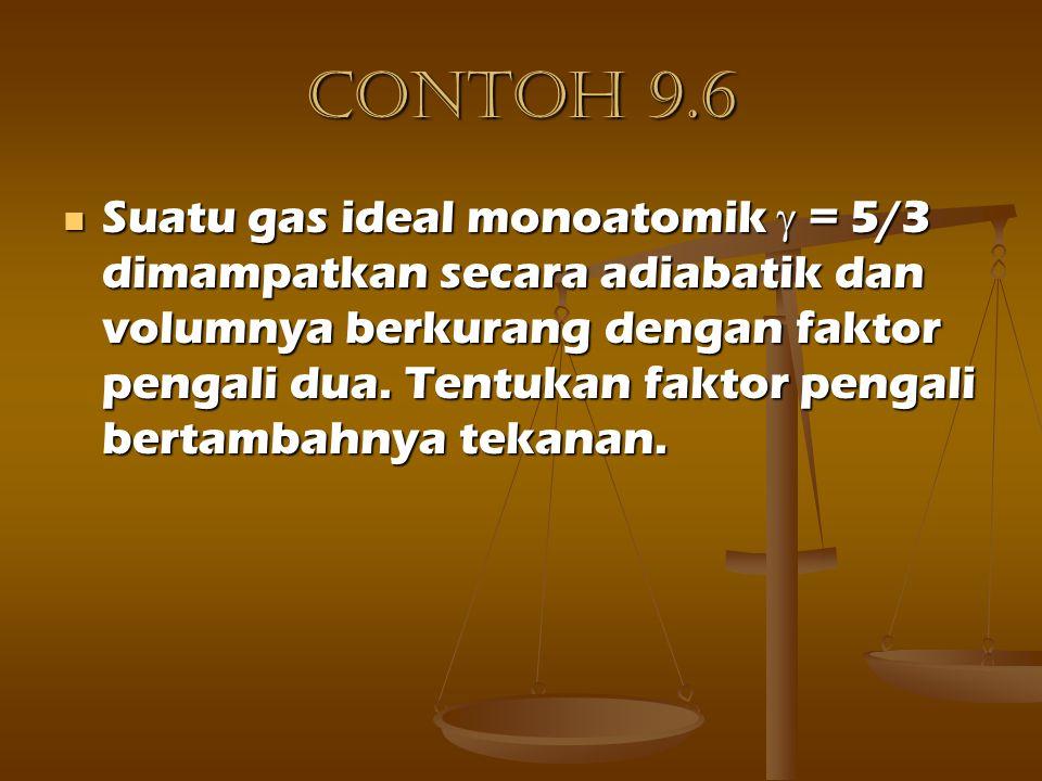 Contoh 9.6