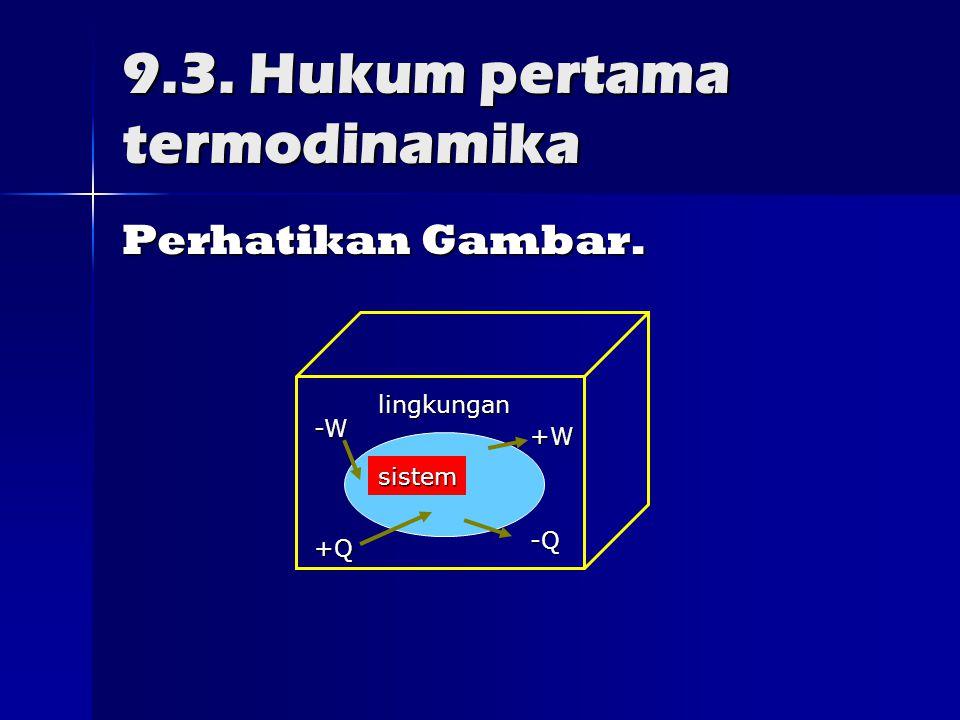 9.3. Hukum pertama termodinamika