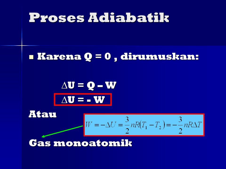 Proses Adiabatik Karena Q = 0 , dirumuskan: U = Q – W U = - W Atau