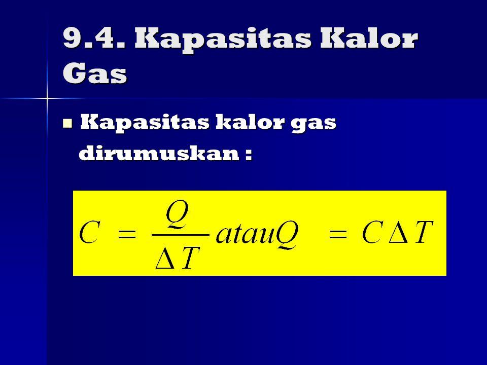 9.4. Kapasitas Kalor Gas Kapasitas kalor gas dirumuskan :