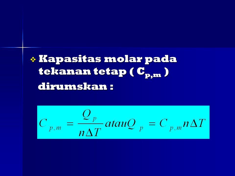 Kapasitas molar pada tekanan tetap ( Cp,m )