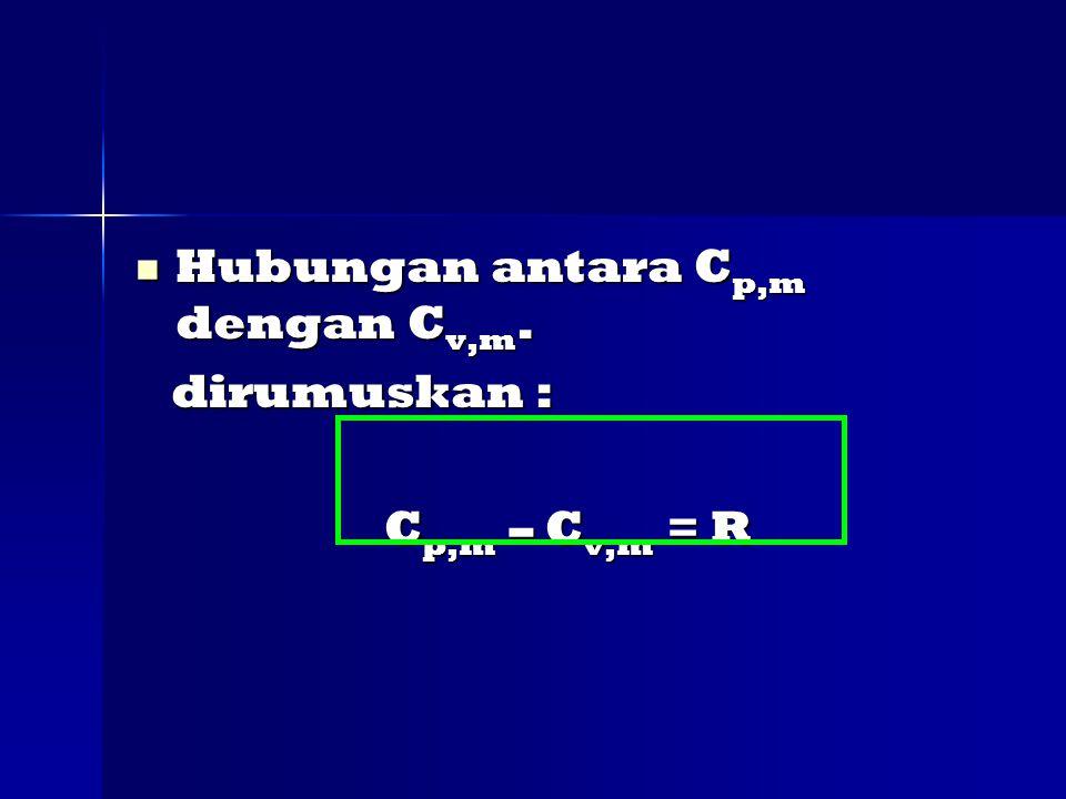 Hubungan antara Cp,m dengan Cv,m.