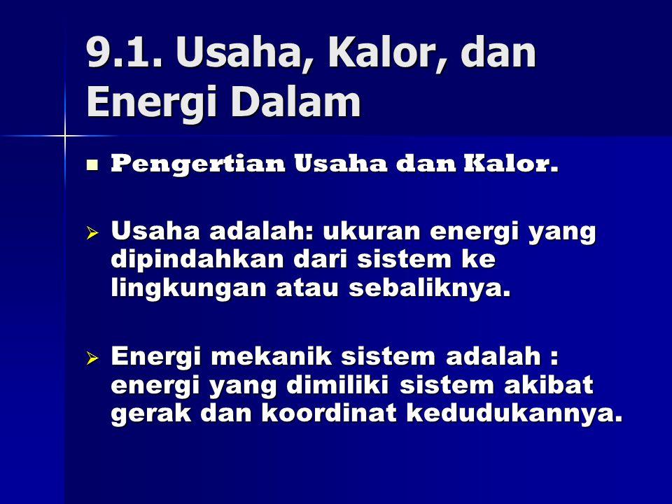 9.1. Usaha, Kalor, dan Energi Dalam