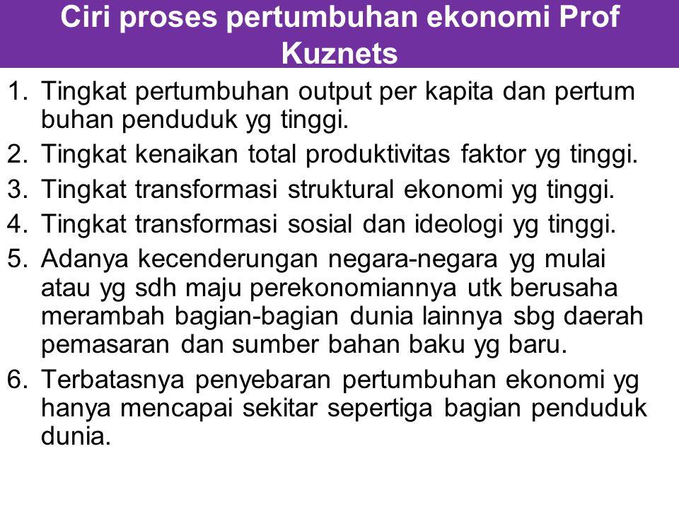 Ciri proses pertumbuhan ekonomi Prof Kuznets