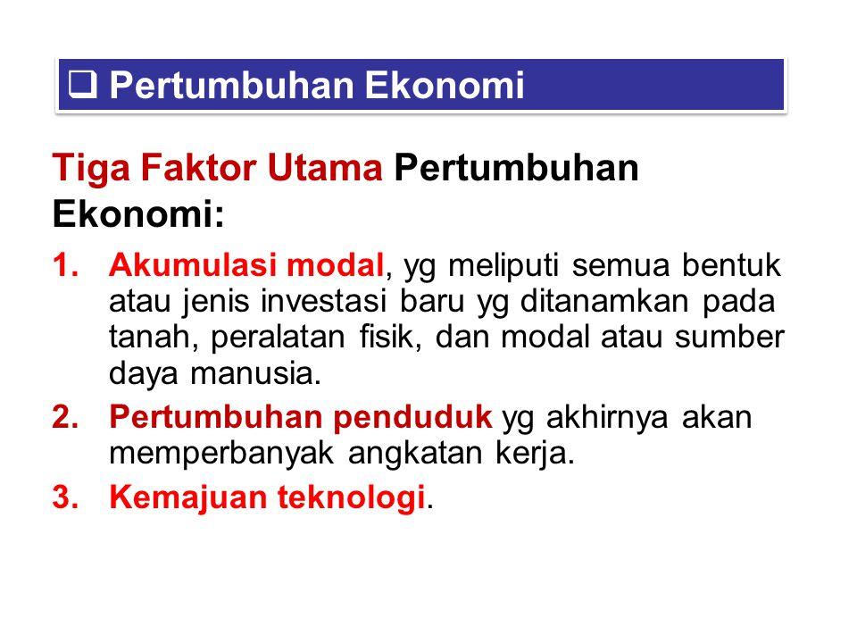 Tiga Faktor Utama Pertumbuhan Ekonomi: