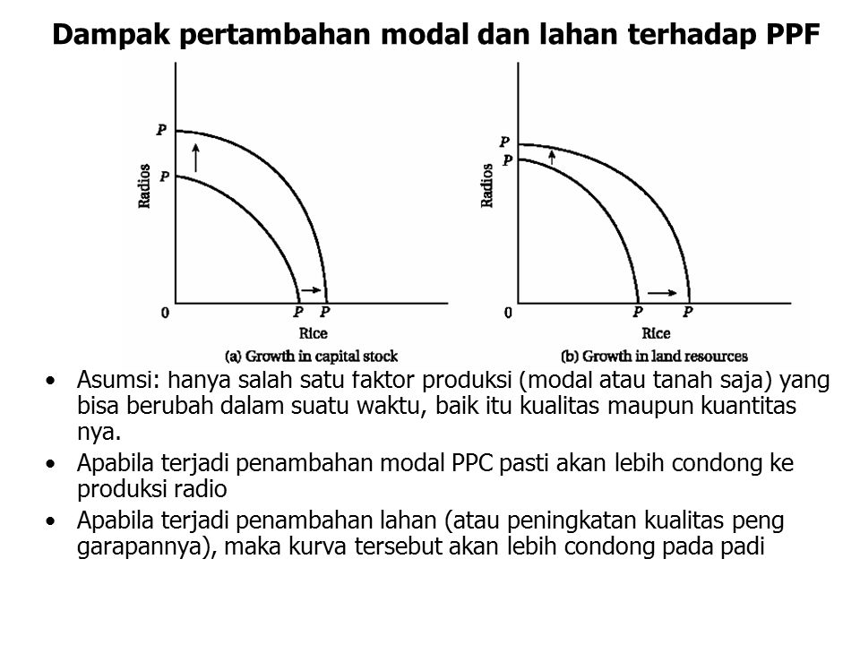 Dampak pertambahan modal dan lahan terhadap PPF