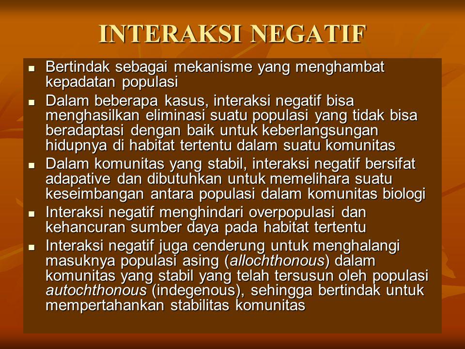 INTERAKSI NEGATIF Bertindak sebagai mekanisme yang menghambat kepadatan populasi.