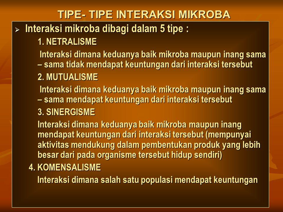 TIPE- TIPE INTERAKSI MIKROBA