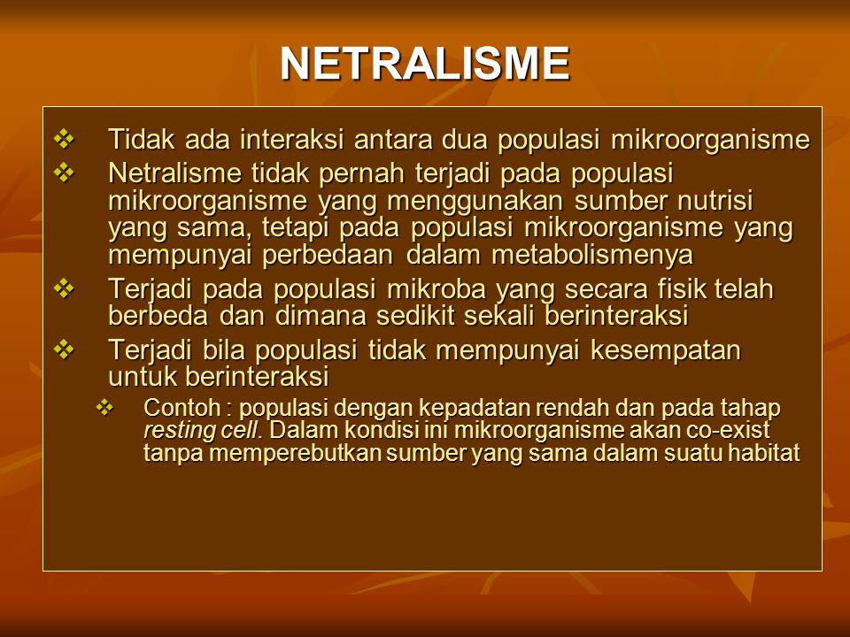 NETRALISME Tidak ada interaksi antara dua populasi mikroorganisme