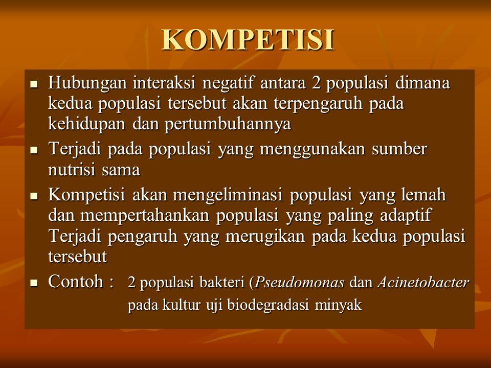 KOMPETISI Hubungan interaksi negatif antara 2 populasi dimana kedua populasi tersebut akan terpengaruh pada kehidupan dan pertumbuhannya.