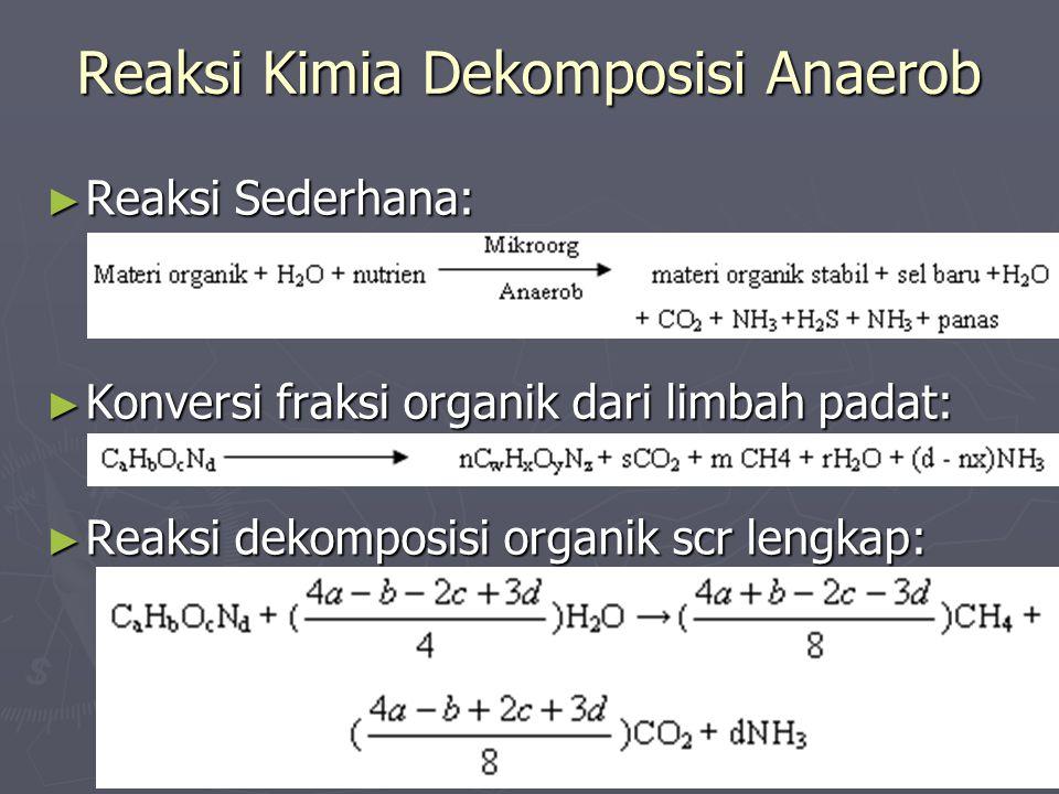 Reaksi Kimia Dekomposisi Anaerob