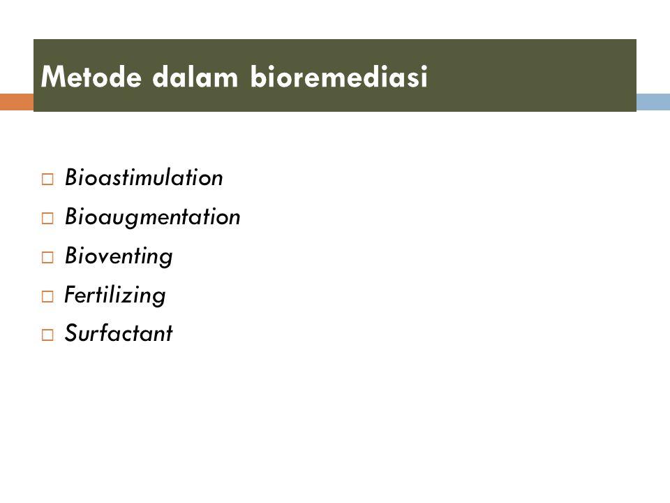 Metode dalam bioremediasi