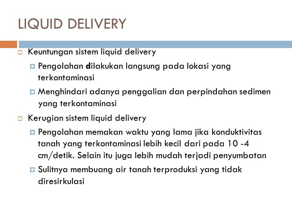 LIQUID DELIVERY Keuntungan sistem liquid delivery