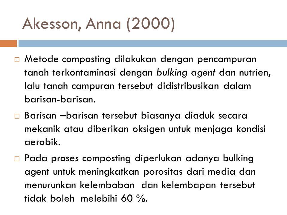Akesson, Anna (2000)