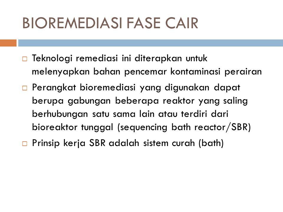 BIOREMEDIASI FASE CAIR