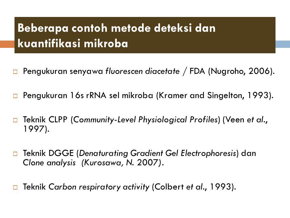 Beberapa contoh metode deteksi dan kuantifikasi mikroba