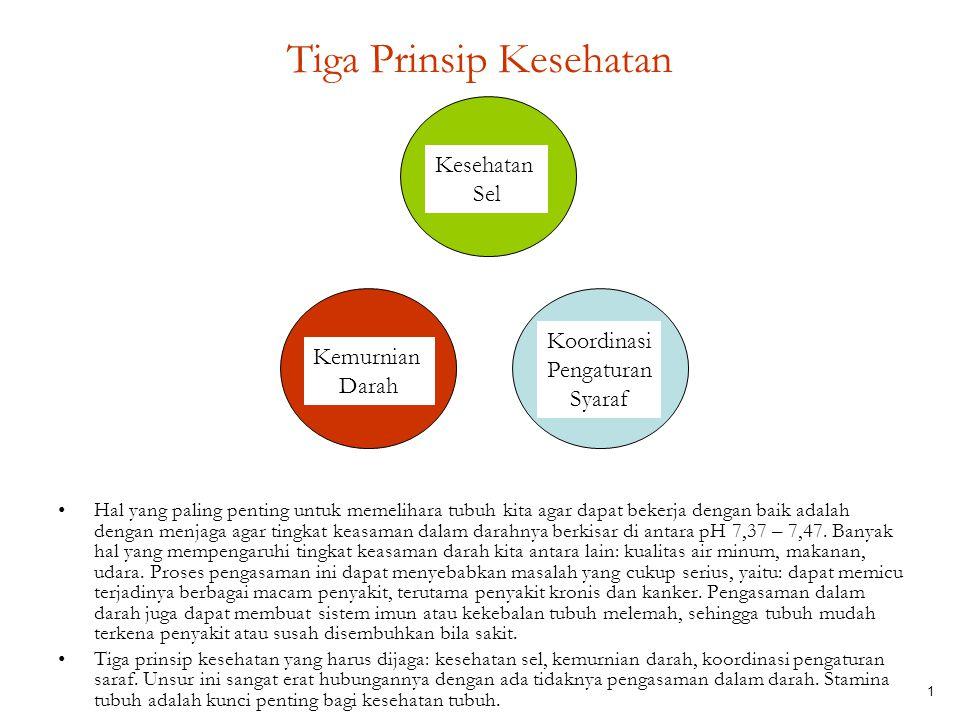 Tiga Prinsip Kesehatan