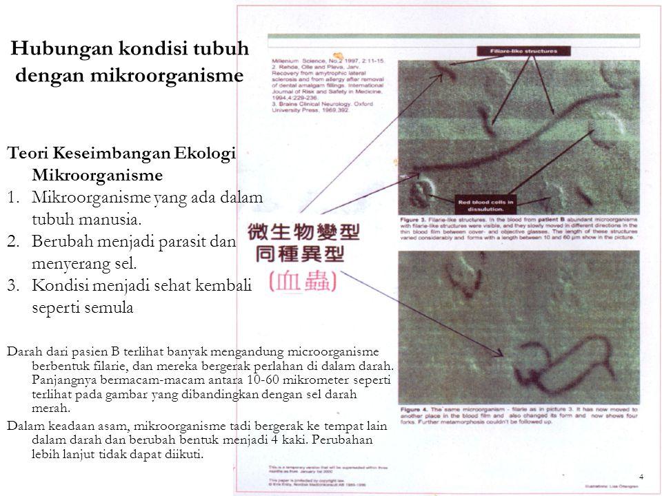 Hubungan kondisi tubuh dengan mikroorganisme