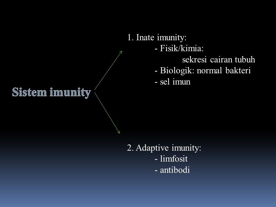 Sistem imunity 1. Inate imunity: - Fisik/kimia: sekresi cairan tubuh