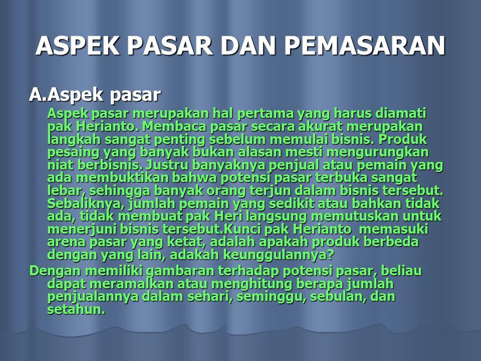 ASPEK PASAR DAN PEMASARAN