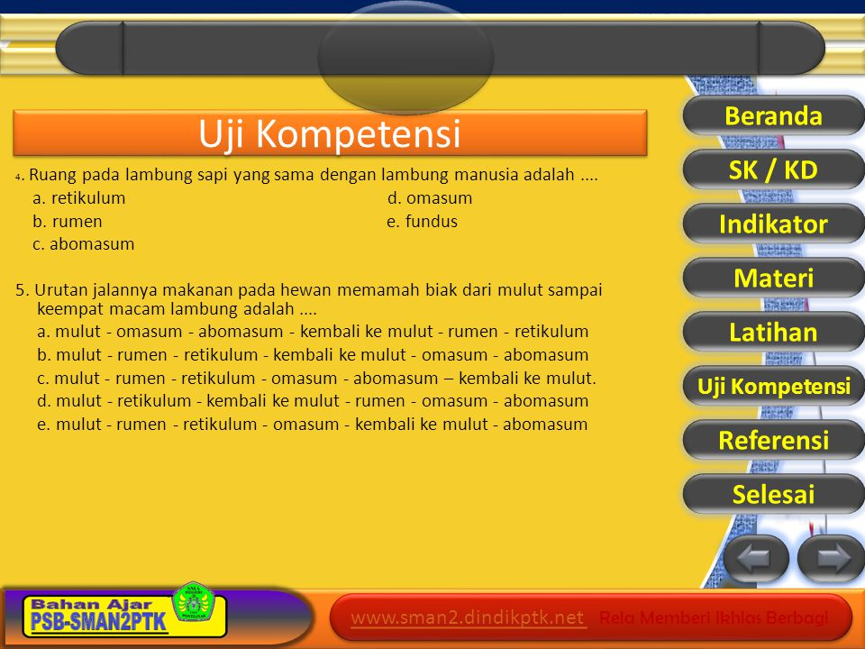 Uji Kompetensi Beranda SK / KD Indikator Materi Latihan Referensi