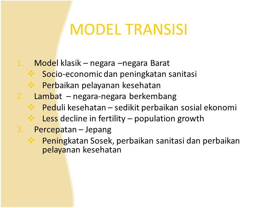 MODEL TRANSISI Model klasik – negara –negara Barat