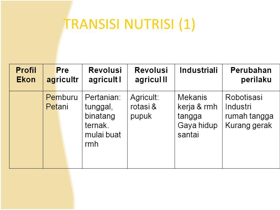 TRANSISI NUTRISI (1) Profil Ekon Pre agricultr Revolusi agricult I