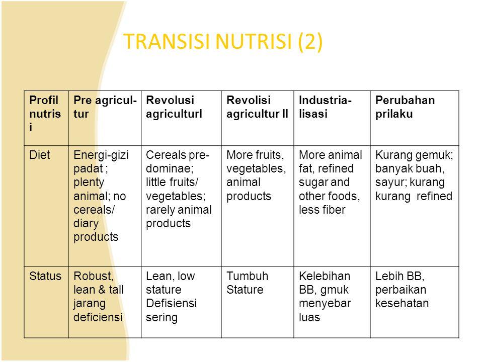 TRANSISI NUTRISI (2) Profil nutrisi Pre agricul-tur