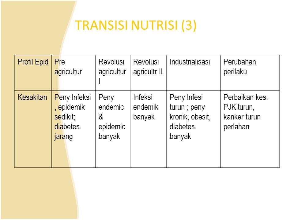 TRANSISI NUTRISI (3) Profil Epid Pre agricultur Revolusi agricultur I