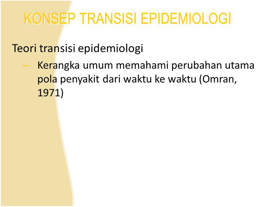 KONSEP TRANSISI EPIDEMIOLOGI