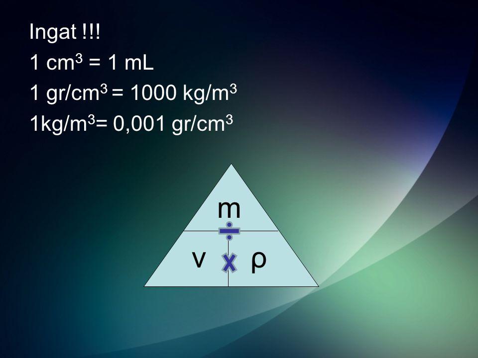 m ρ v Ingat !!! 1 cm3 = 1 mL 1 gr/cm3 = 1000 kg/m3