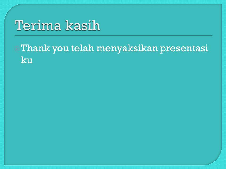 Terima kasih Thank you telah menyaksikan presentasi ku