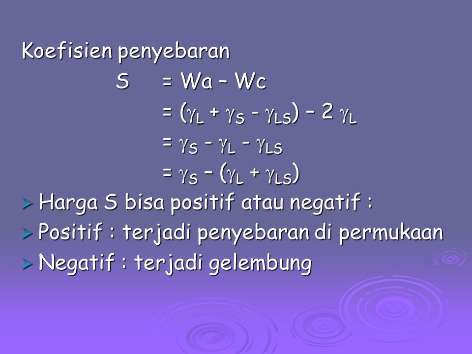 Koefisien penyebaran S = Wa – Wc. = (L + S - LS) – 2 L. = S - L - LS. = S – (L + LS) Harga S bisa positif atau negatif :