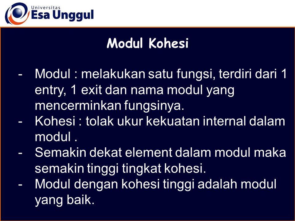 Kohesi : tolak ukur kekuatan internal dalam modul .