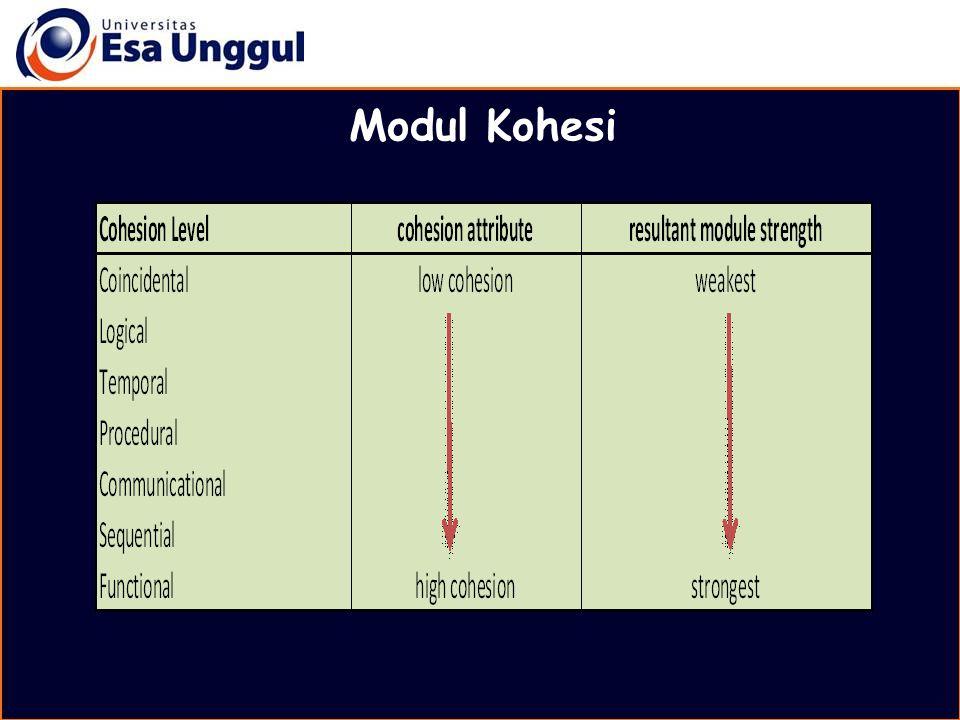 MATERI BELAJAR Modul Kohesi