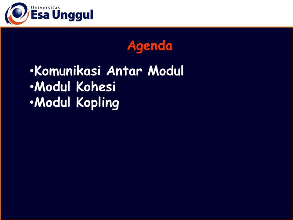 Agenda Komunikasi Antar Modul Modul Kohesi Modul Kopling