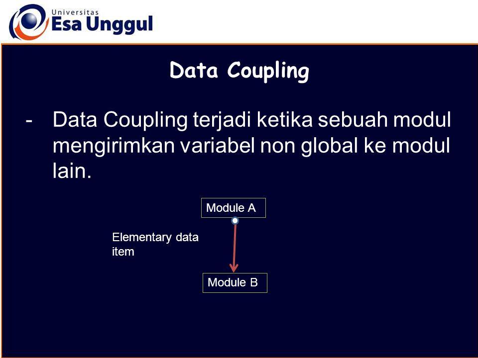 MATERI BELAJAR Data Coupling. Data Coupling terjadi ketika sebuah modul mengirimkan variabel non global ke modul lain.