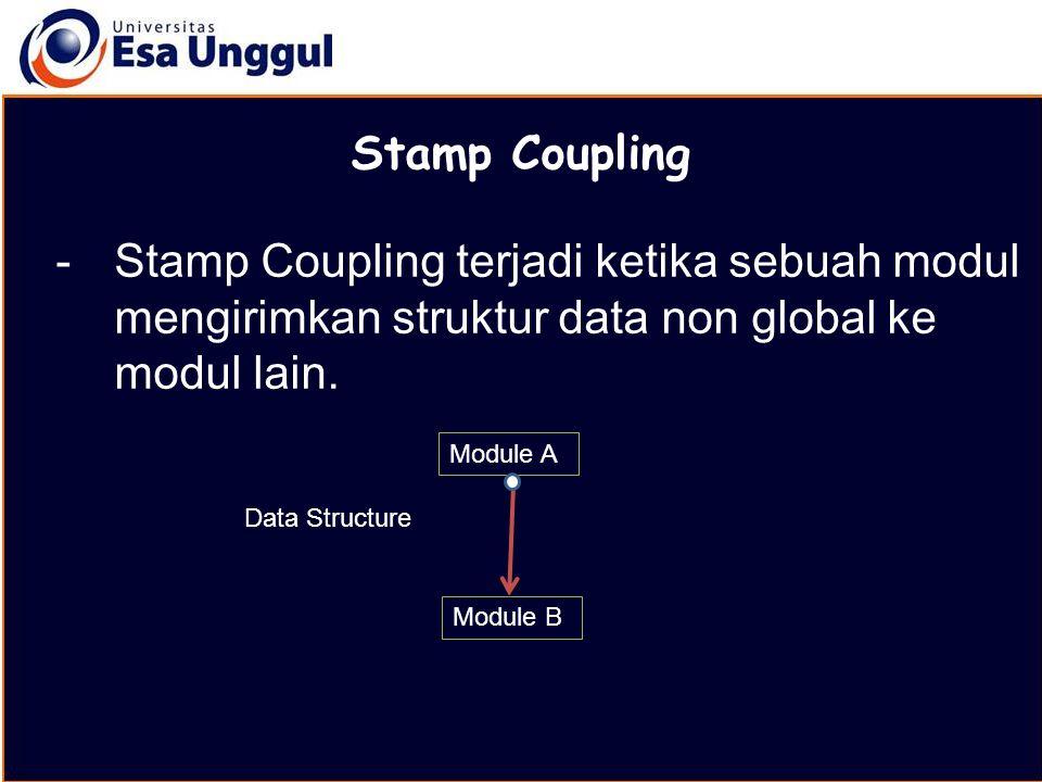 MATERI BELAJAR Stamp Coupling. Stamp Coupling terjadi ketika sebuah modul mengirimkan struktur data non global ke modul lain.