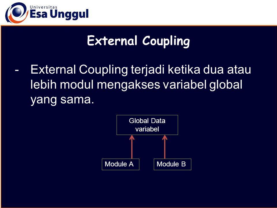 MATERI BELAJAR External Coupling. External Coupling terjadi ketika dua atau lebih modul mengakses variabel global yang sama.