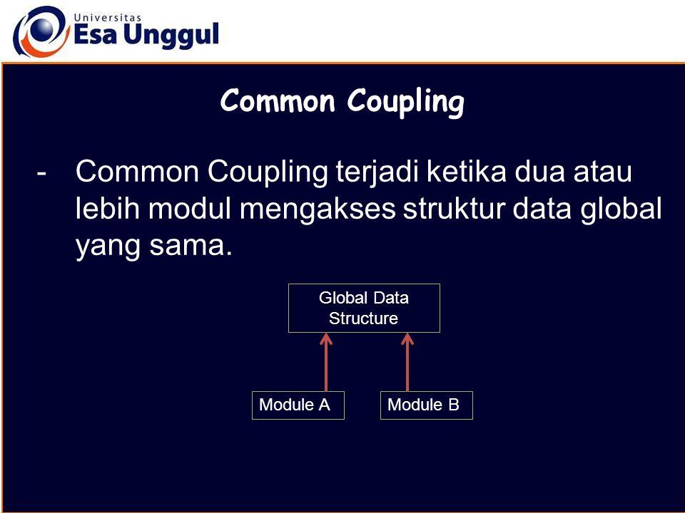MATERI BELAJAR Common Coupling. Common Coupling terjadi ketika dua atau lebih modul mengakses struktur data global yang sama.
