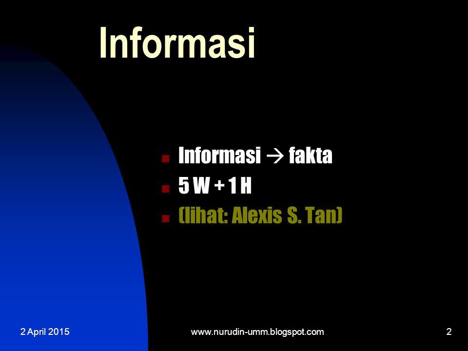 Informasi Informasi  fakta 5 W + 1 H (lihat: Alexis S. Tan)