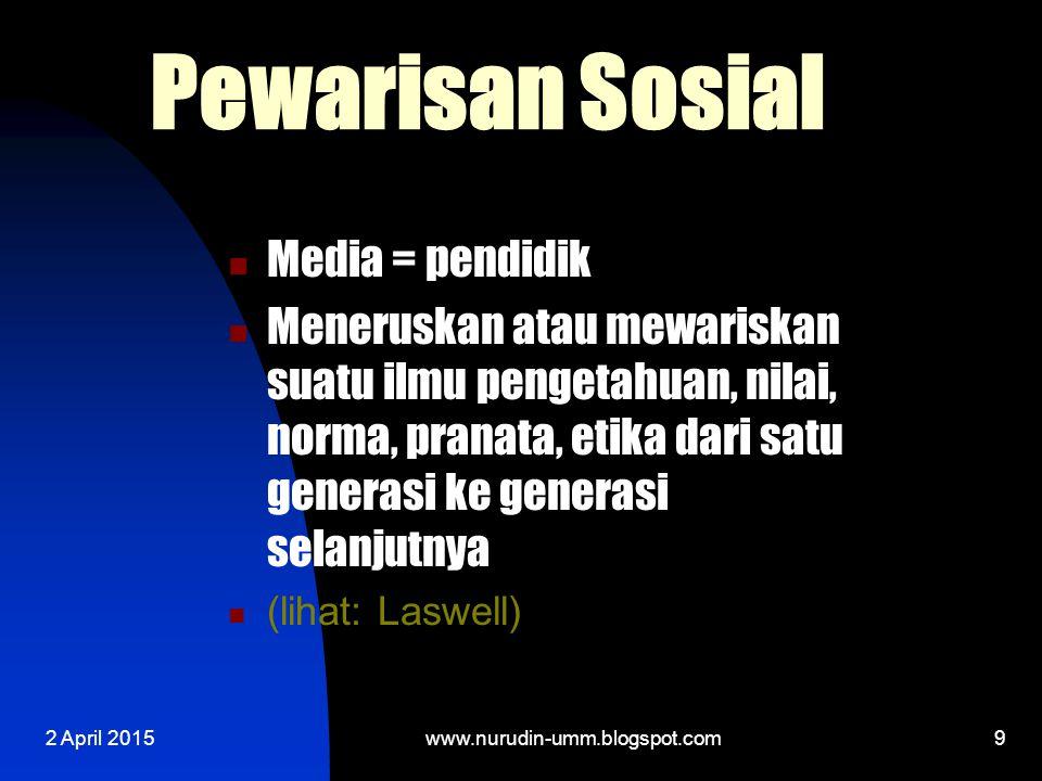 Pewarisan Sosial Media = pendidik