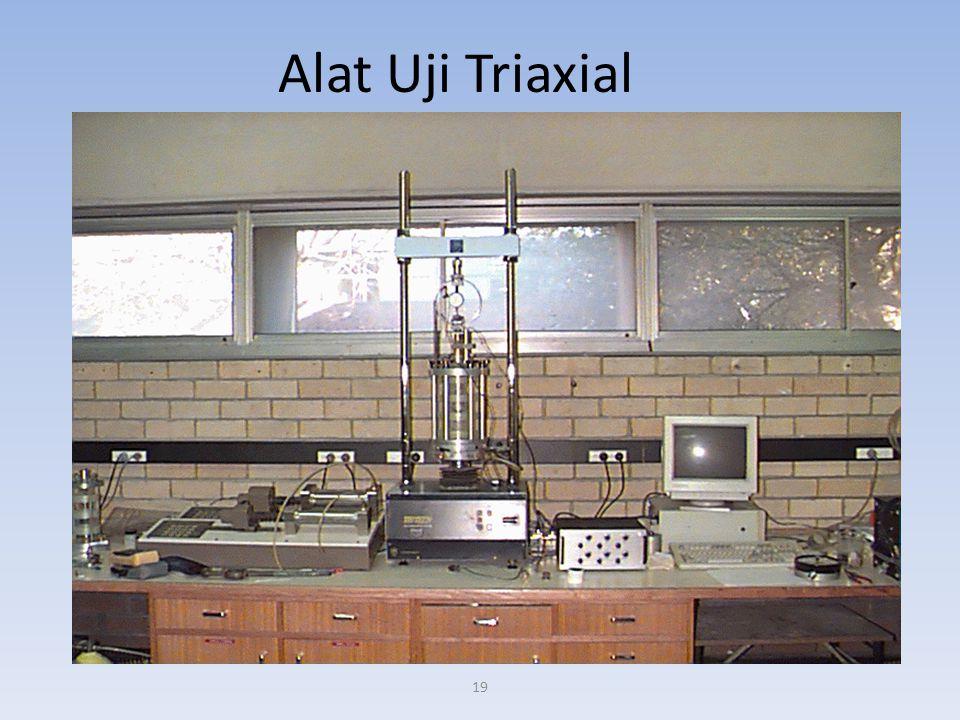 Alat Uji Triaxial