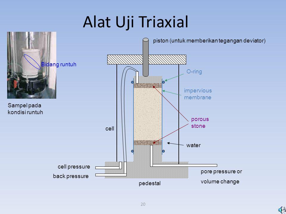 Alat Uji Triaxial piston (untuk memberikan tegangan deviator)