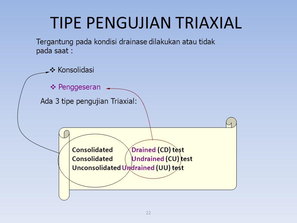 TIPE PENGUJIAN TRIAXIAL