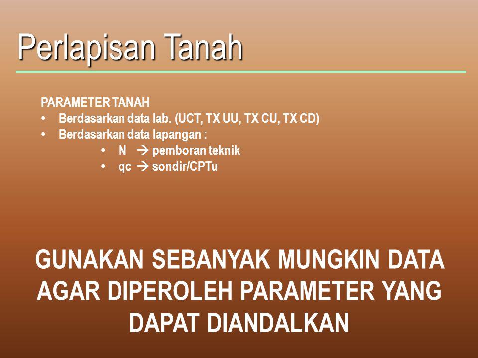 Perlapisan Tanah PARAMETER TANAH. Berdasarkan data lab. (UCT, TX UU, TX CU, TX CD) Berdasarkan data lapangan :