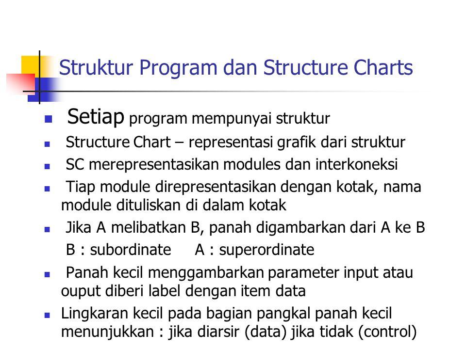 Struktur Program dan Structure Charts