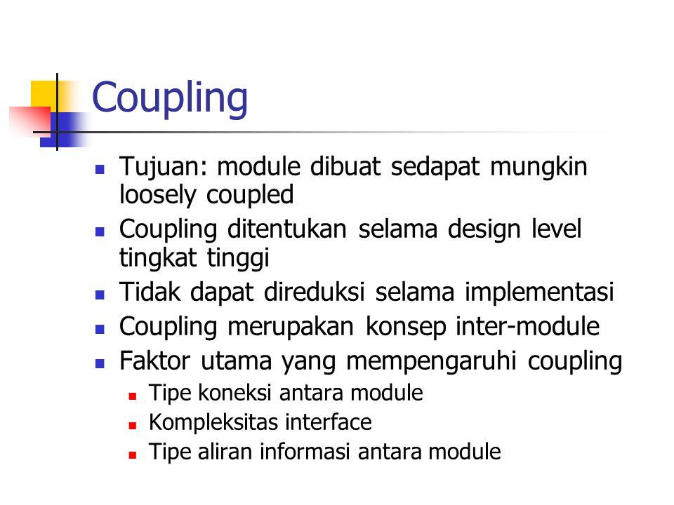 Coupling Tujuan: module dibuat sedapat mungkin loosely coupled